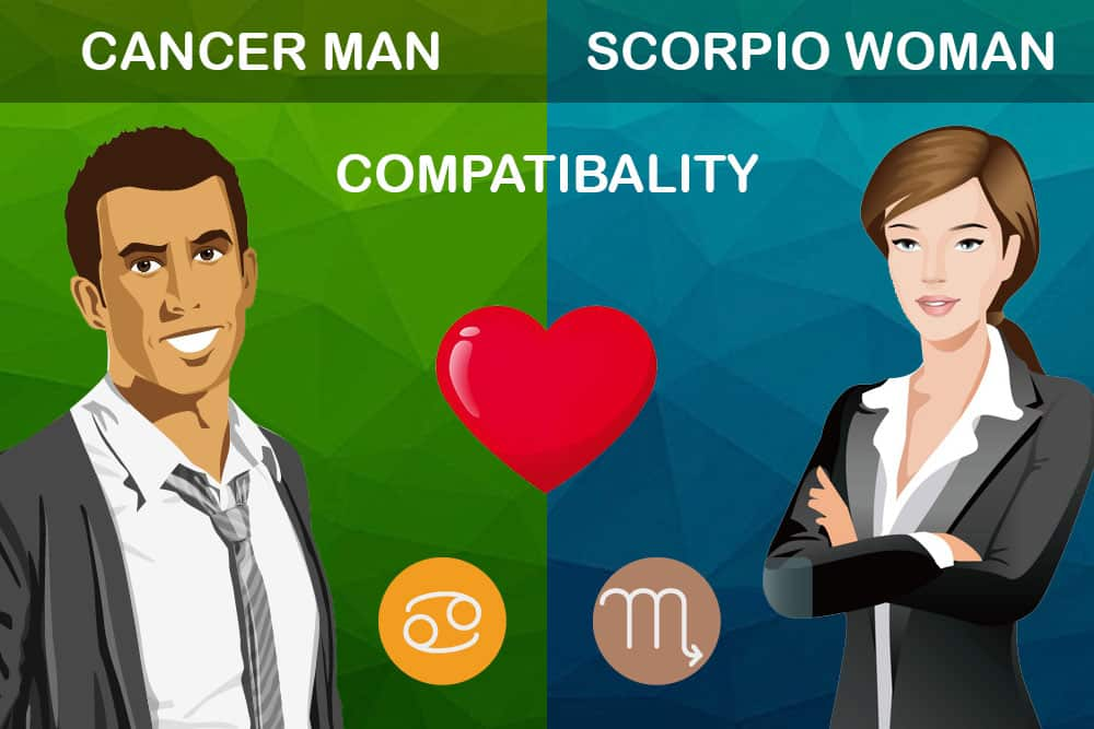 Cancer Man and Scorpio Woman Compatibility: Love, Sex and Chemistry