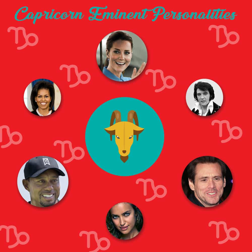 Capricorn Eminent Personalities and 13 Interesting Personality Traits
