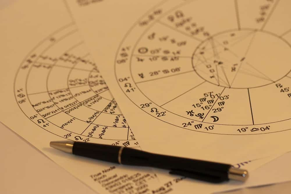 Horoscope Astrology Zodiac Symbol