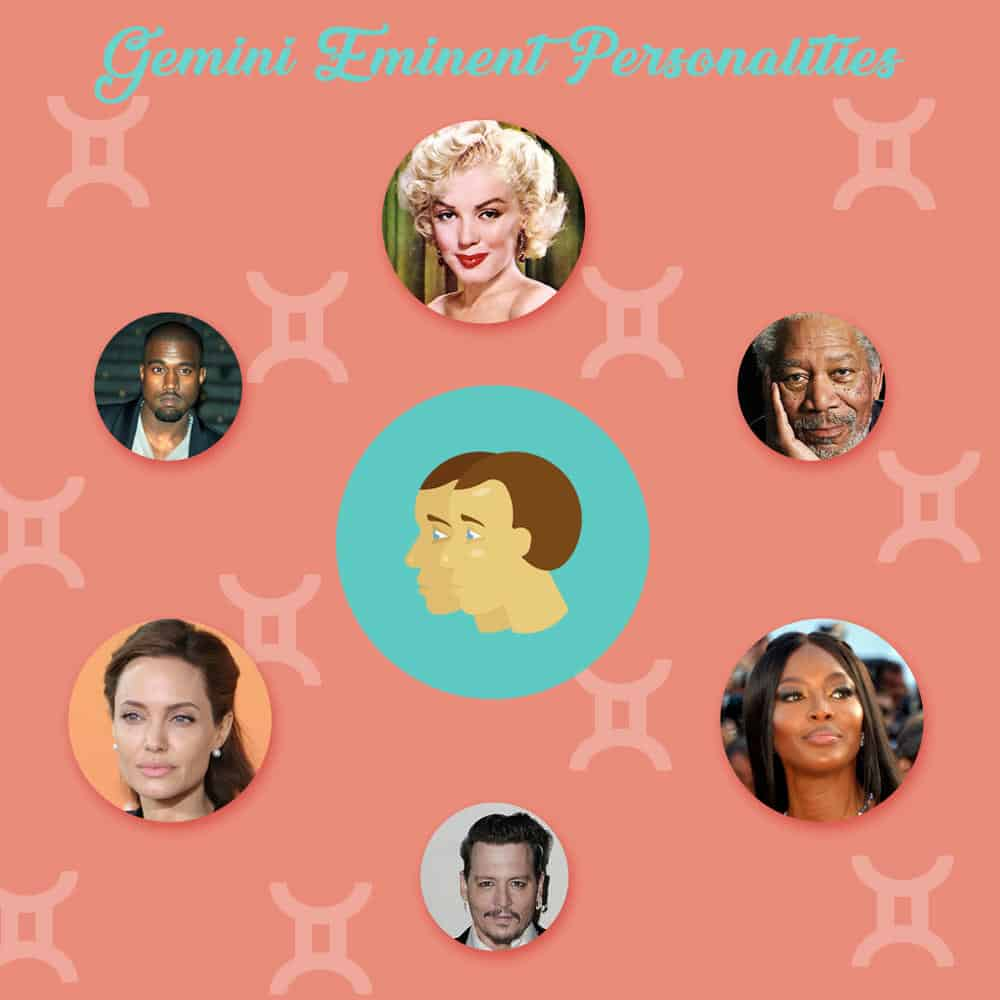 Gemini Eminent Personalities and 13 Interesting Personality Traits