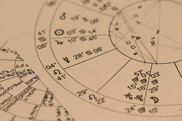Computerized Astrology Reports and Horoscopes