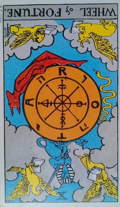 The Reversed Wheel of Fortune Tarot Card Meanings (Inverted) – Major Arcana