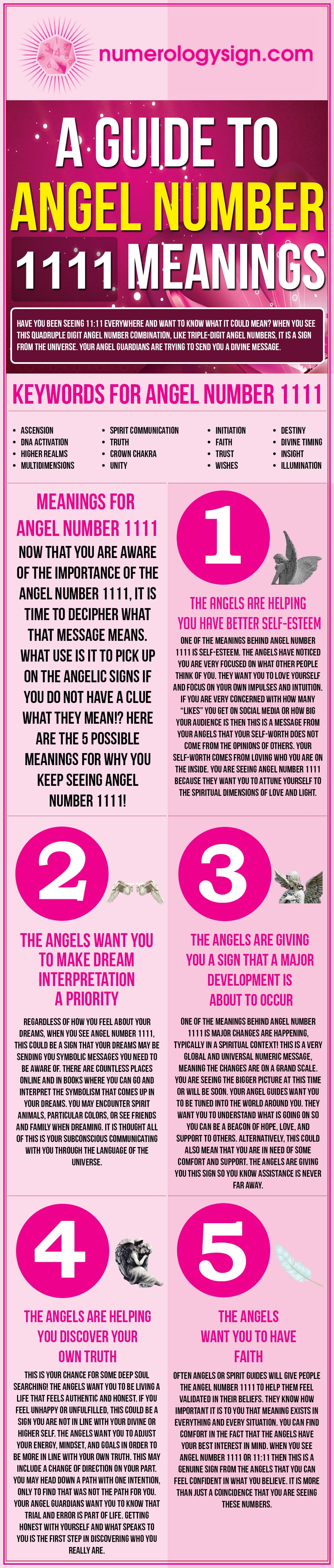 Angel Number 1111 Meanings Infographic