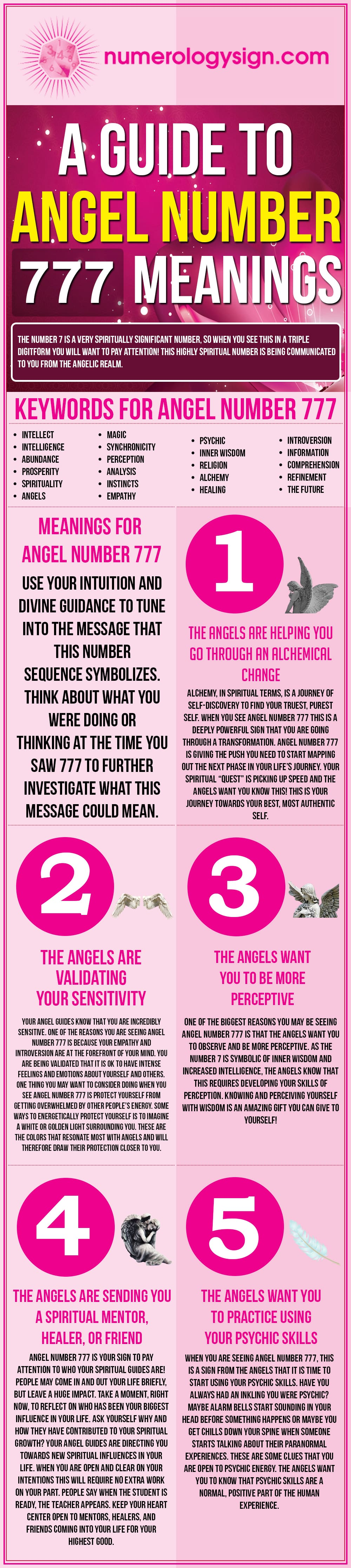 Angel Number 777 Meanings Infographic