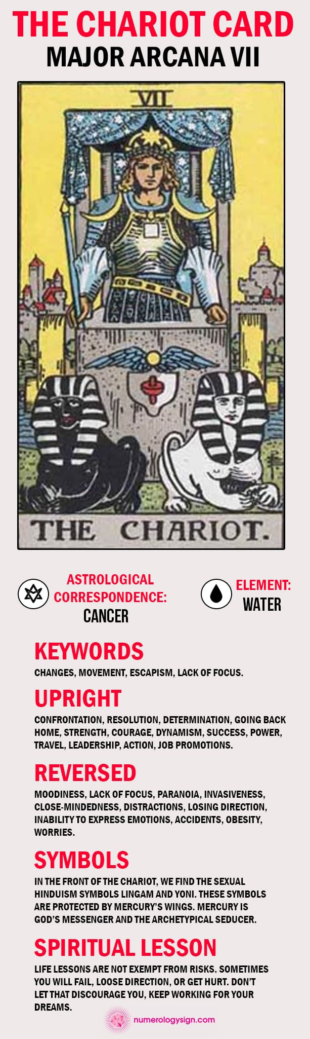 The Chariot Tarot Card Meaning Upright and Reversed