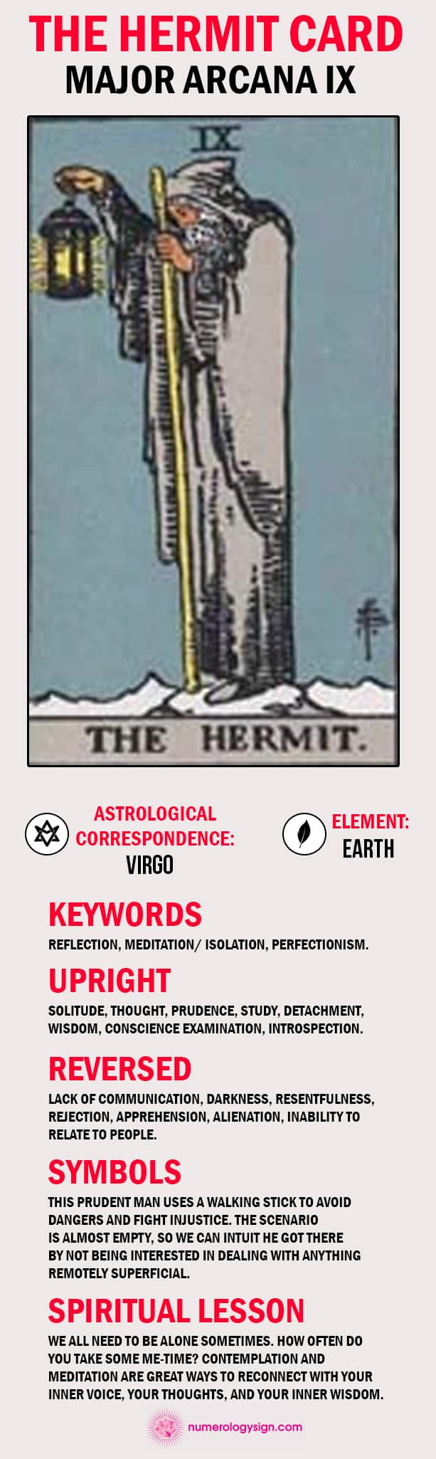 The Hermit Tarot Card Meaning Infographic