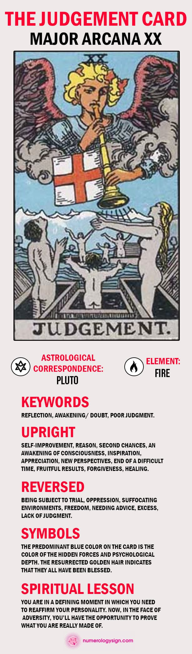 The Judgement Tarot Card Meaning Infographic