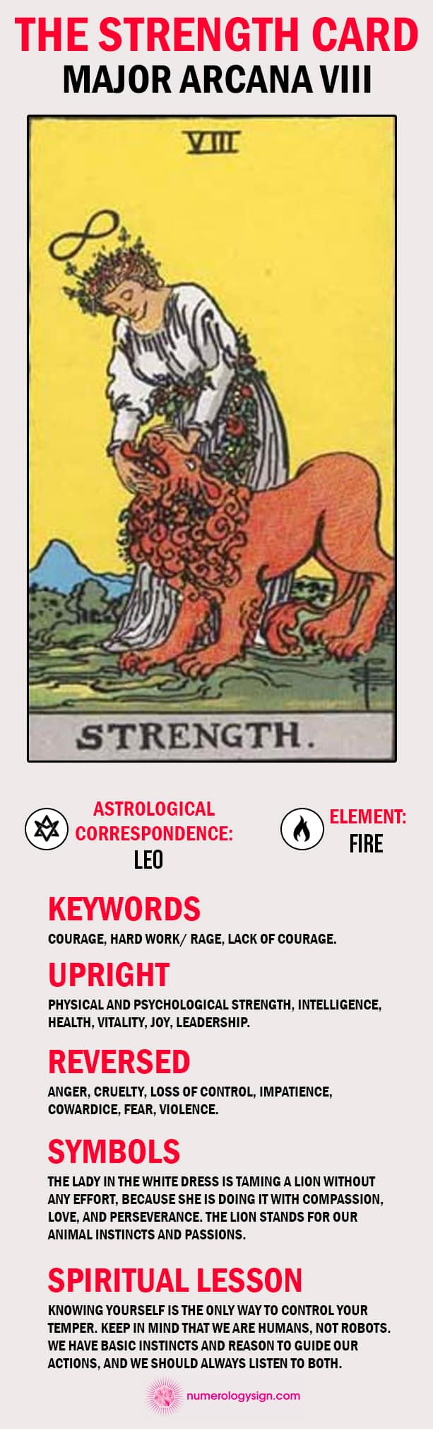 The Strength Tarot Card Meaning Infographic
