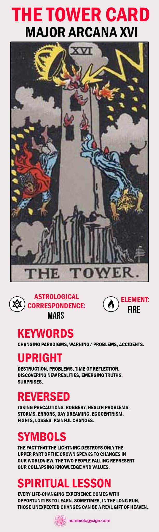 The Tower Tarot Card Meaning Infographic