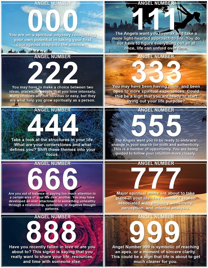 Angel Numbers Infographic Triple Digit