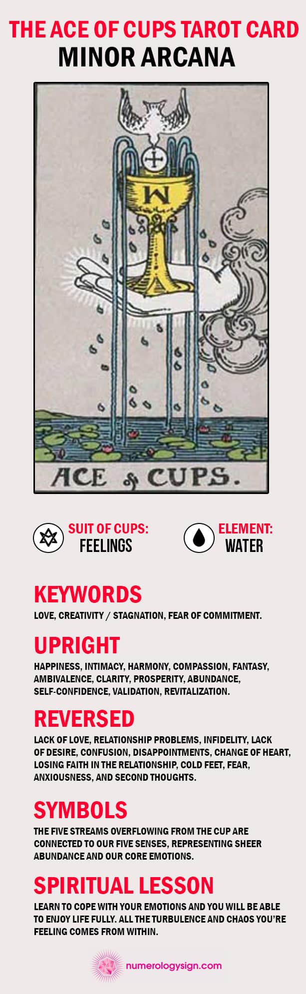 The Ace of Cups Tarot Card Meaning Upright and Reversed