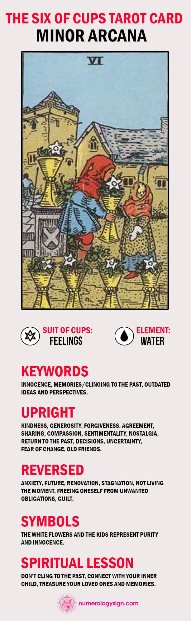 The Six of Cups Tarot Card Meaning Infographic - Minor Arcana