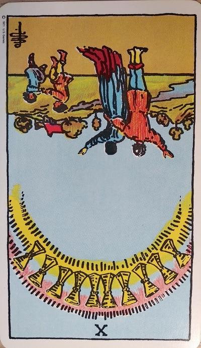 Reversed (10) Ten of Cups Tarot Card Meaning – Minor Arcana
