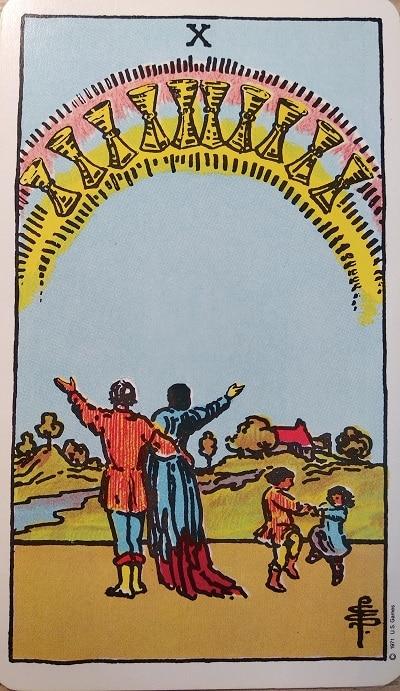 Upright (10) Ten of Cups Tarot Card Meaning – Minor Arcana