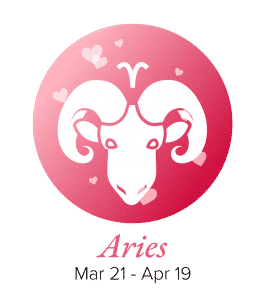 Aries Compatibility Zodiac Sign Symbol with Dates