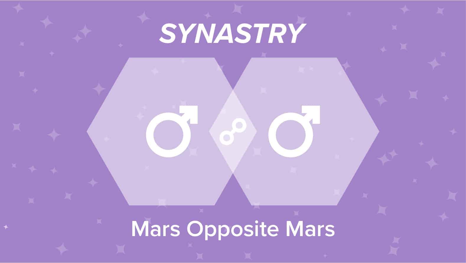 Mars Opposite Mars Synastry