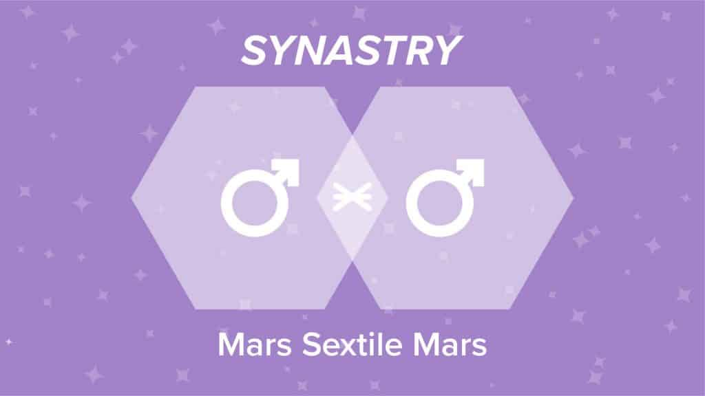 Mars Sextile Mars Synastry