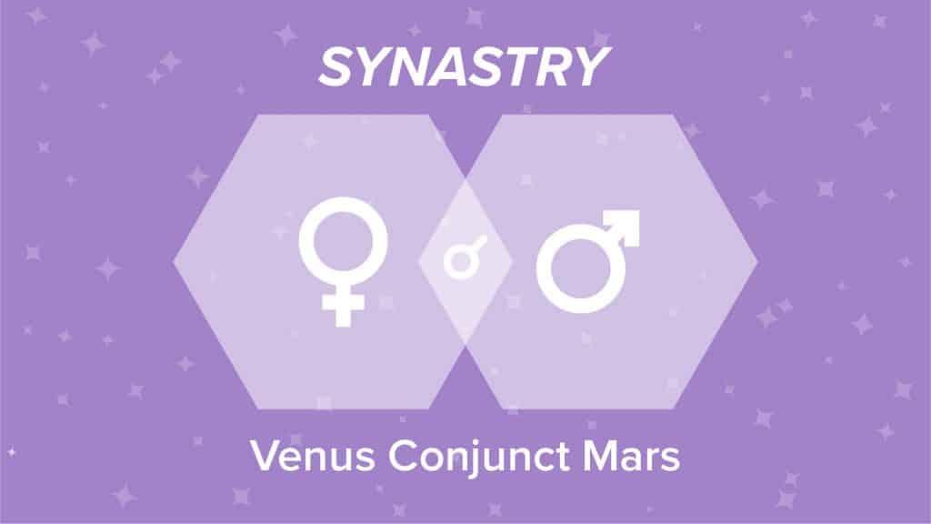 Venus Conjunct Mars Synastry