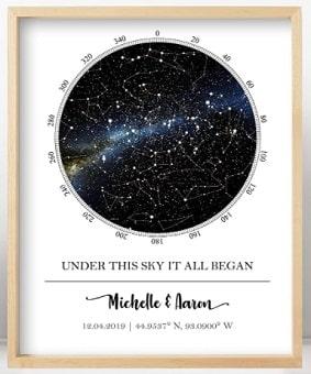 Custom star map for Astrology lovers