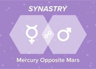 Mercury Opposite Mars Synastry