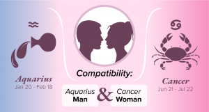 Aquarius Man and Cancer Woman Compatibility
