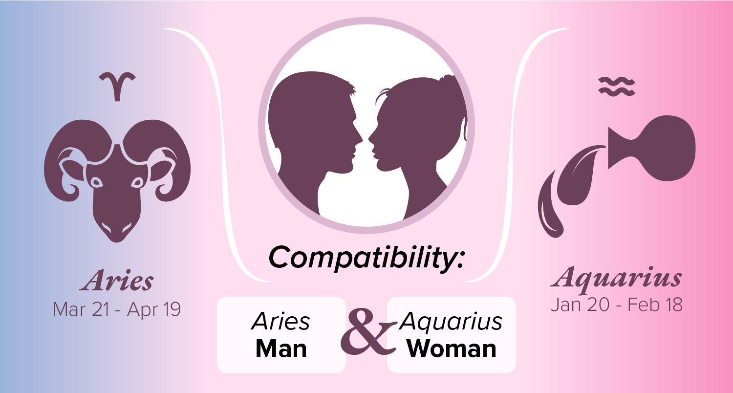 Aries Man and Aquarius Woman Compatibility: Love, Sex, and Chemistry