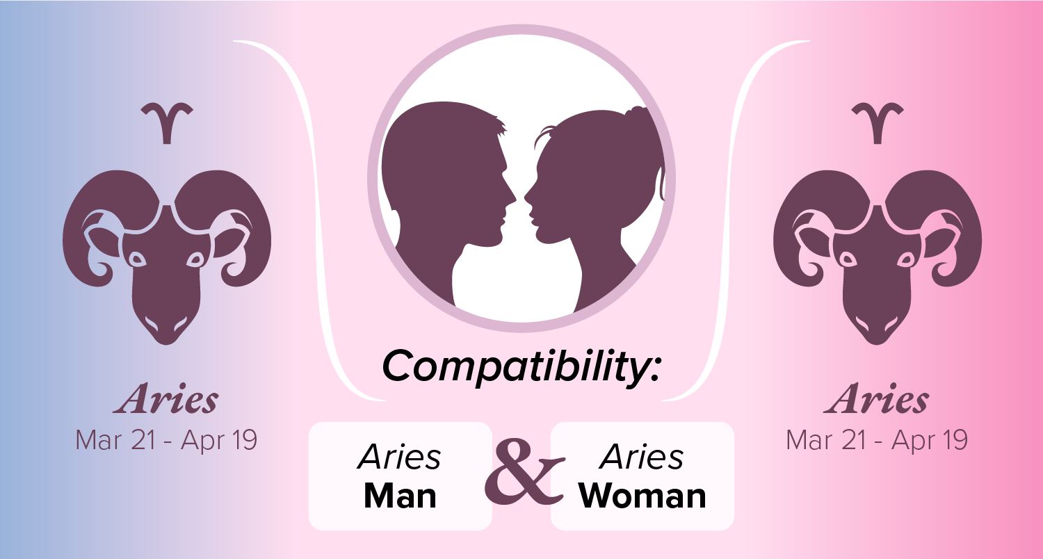 Aries Man and Aries Woman Compatibility