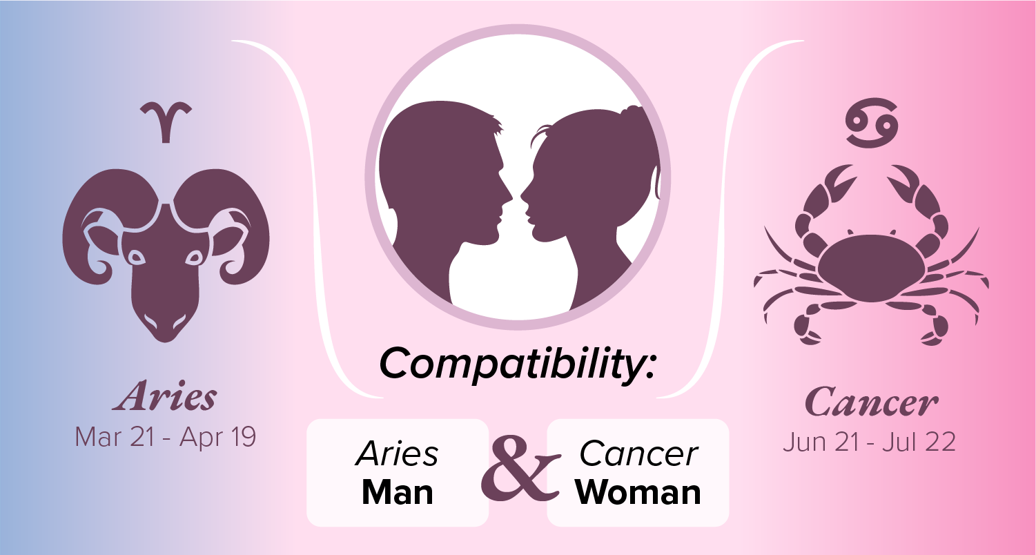 Aries Man and Cancer Woman Compatibility