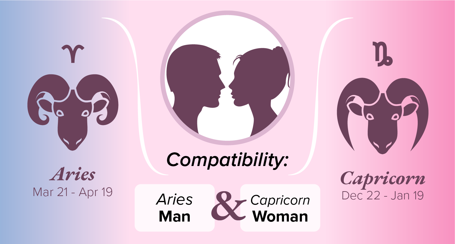 Aries Man and Capricorn Woman Compatibility: Love, Sex, and Chemistry