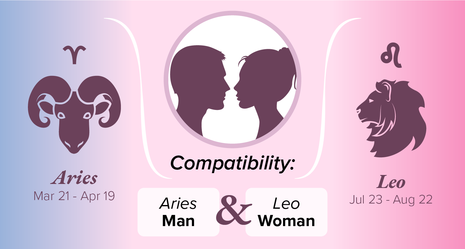 Aries Man and Leo Woman Compatibility