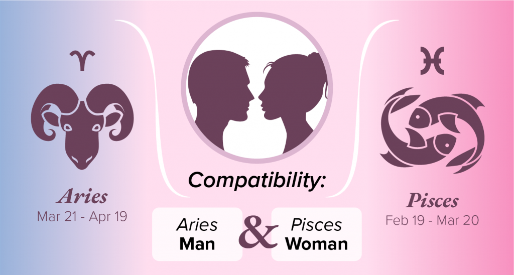 Aries Man and Pisces Woman Compatibility