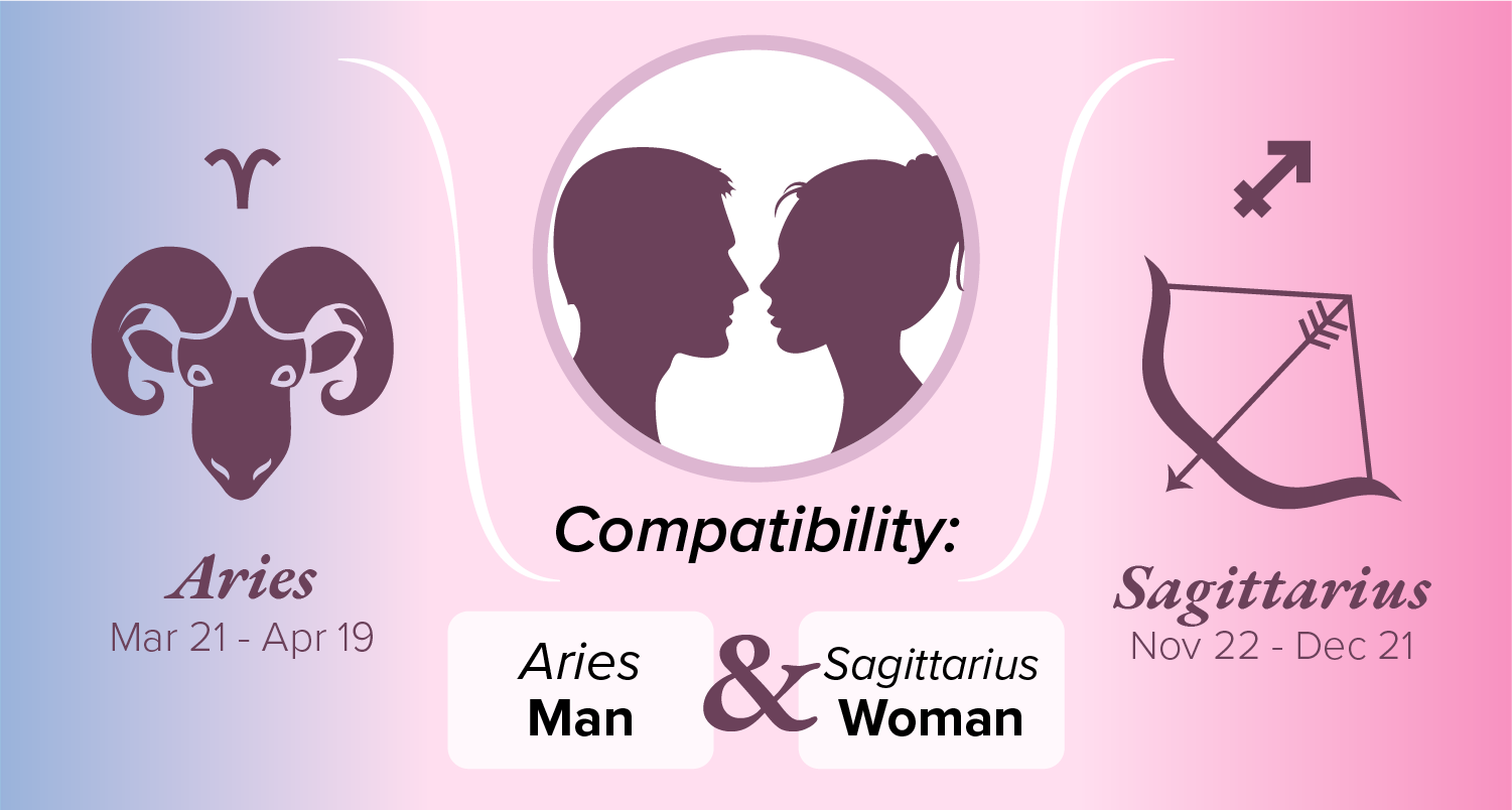 Aries Man and Sagittarius Woman Compatibility: Love, Sex, and Chemistry