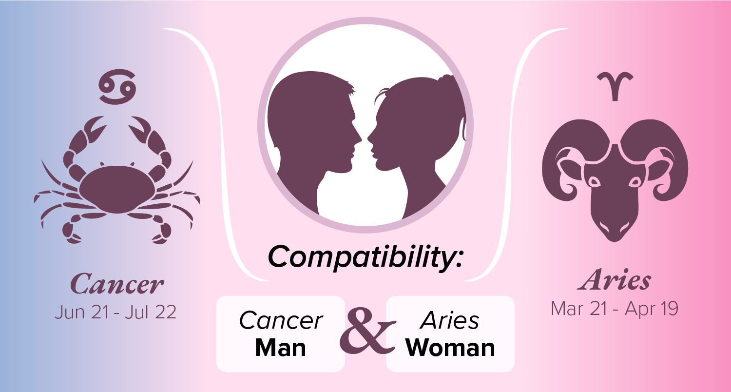 Cancer Man and Aries Woman Compatibility: Love, Sex, and Chemistry