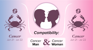 Cancer Man and Cancer Woman Compatibility