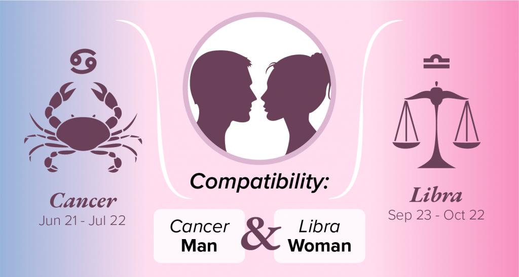 Libra woman dating cancer man kiss dating goodbye joshua harris