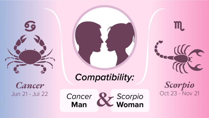 Cancer Man and Scorpio Woman Compatibility