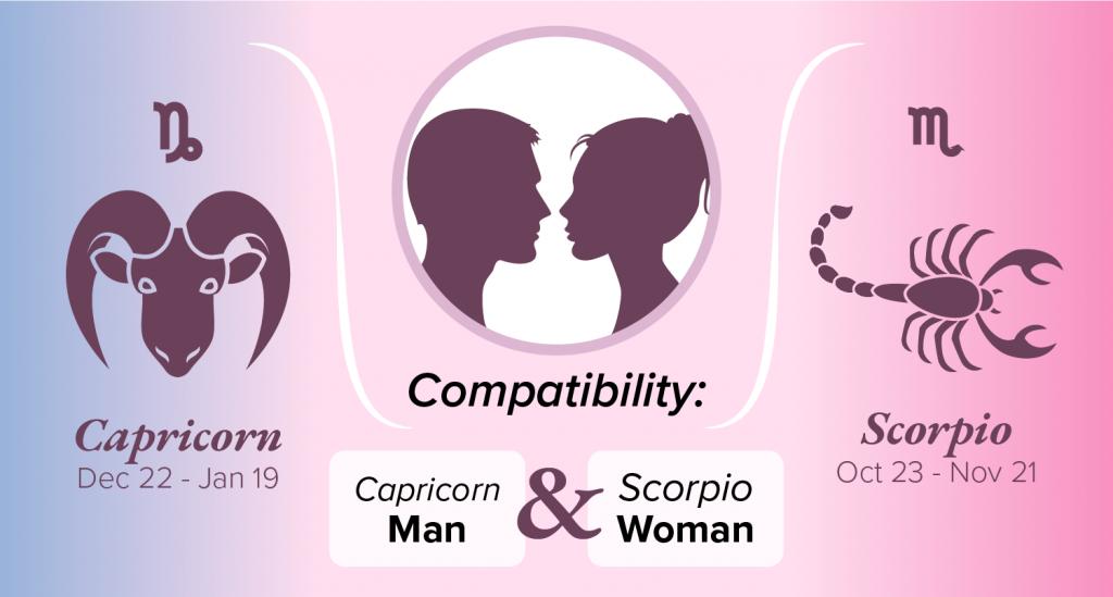 Capricorn Man and Scorpio Woman Compatibility
