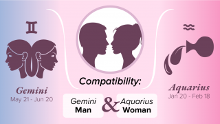 Gemini Man and Aquarius Woman Compatibility
