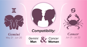 Gemini Man and Cancer Woman Compatibility