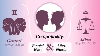 Gemini Man and Libra Woman Compatibility