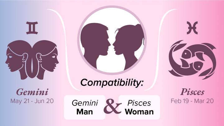 Gemini and pisces sex