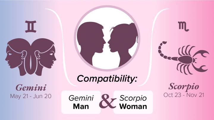 Gemini Man and Scorpio Woman Compatibility