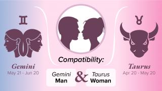 Gemini Man and Taurus Woman Compatibility