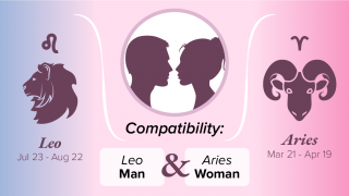 Leo Man and Aries Woman Compatibility