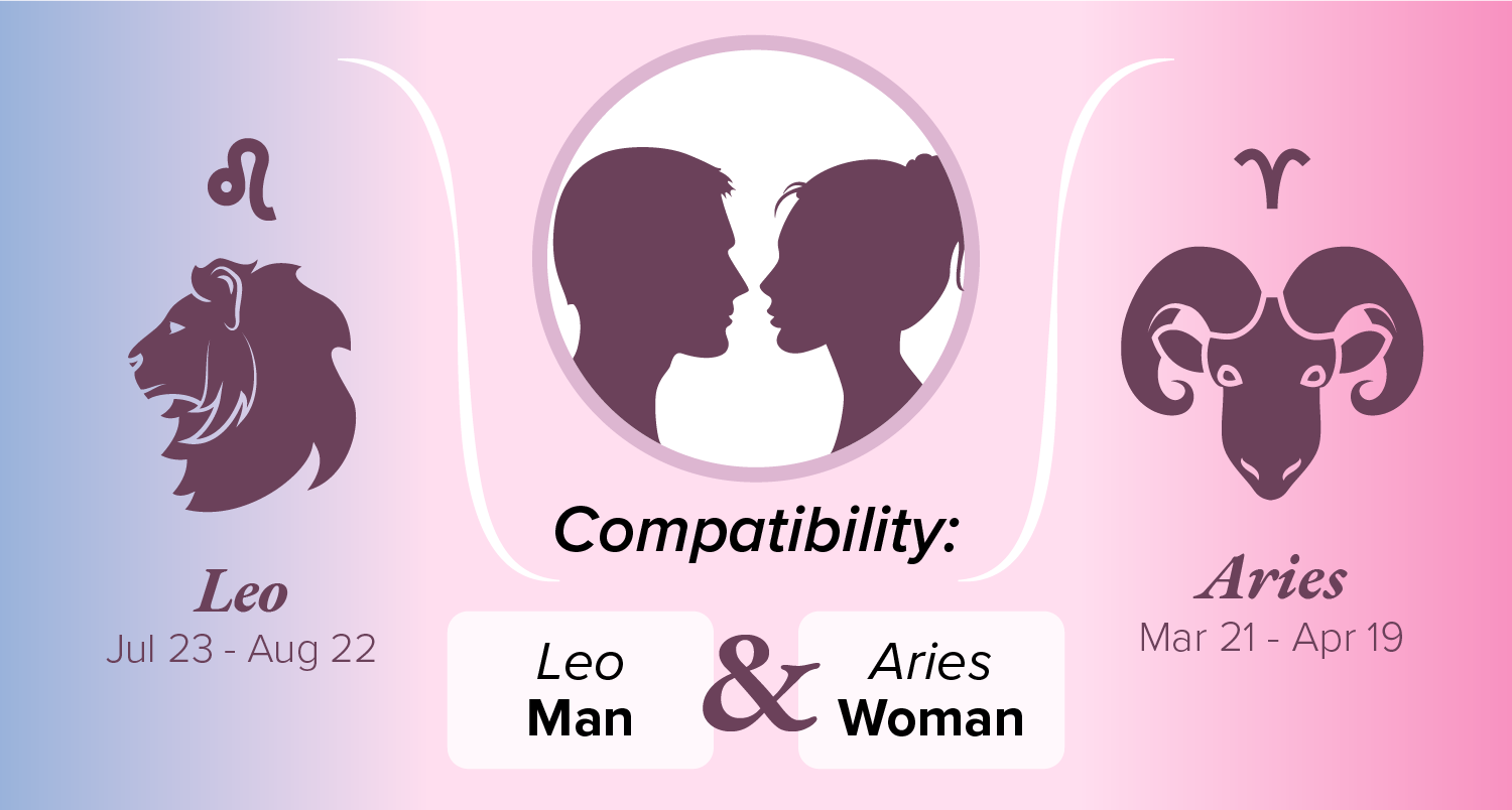 Leo Man and Aries Woman Compatibility: Love, Sex, and Chemistry
