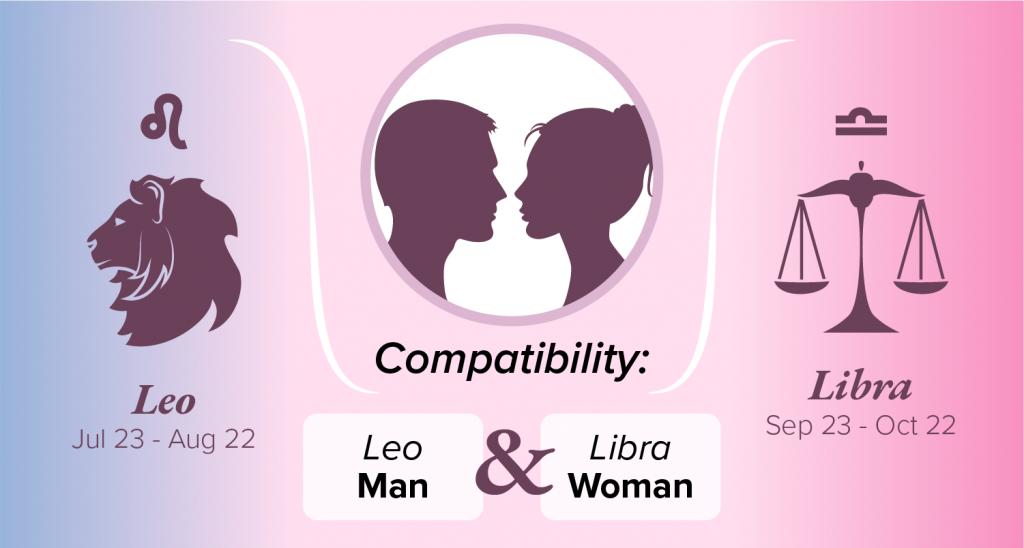 Leo Man and Libra Woman Compatibility