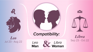 Leo Man and Libra Woman Compatibility