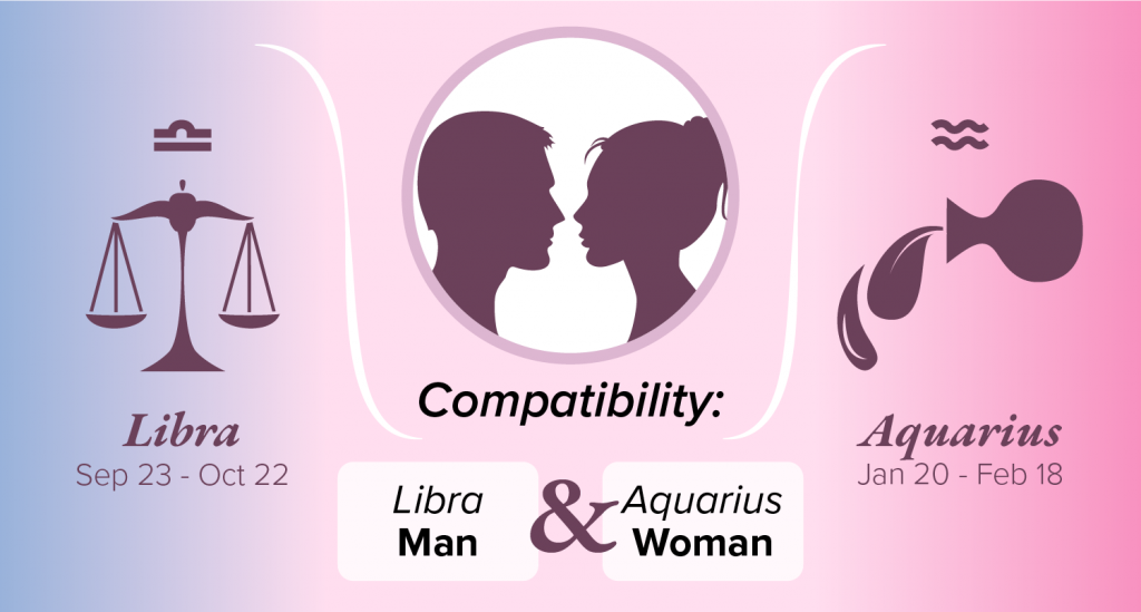 Libra Man and Aquarius Woman Compatibility