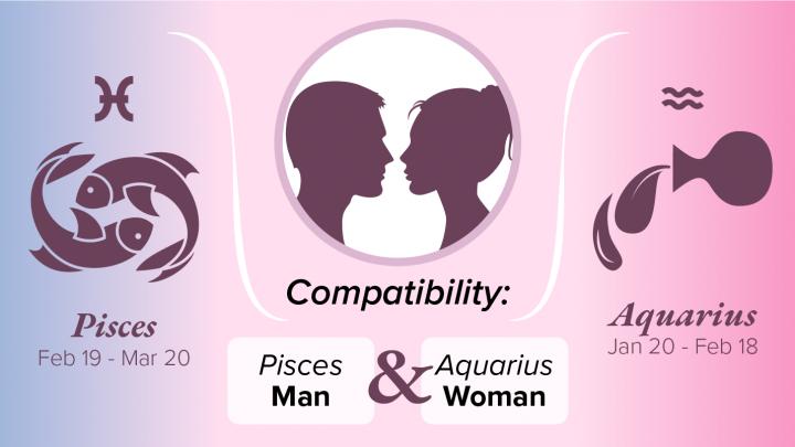 Pisces Man and Aquarius Woman Compatibility