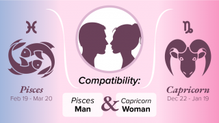 Pisces Man and Capricorn Woman Compatibility
